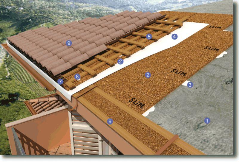 tetti struttura_800x544